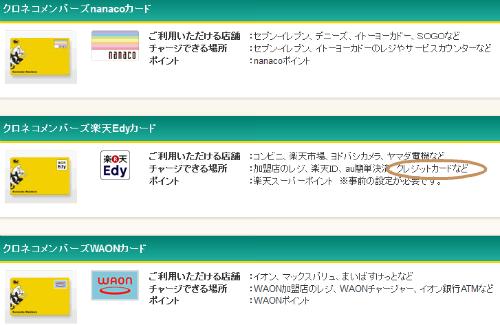 Nanacoとwaonのクロネコメンバーズカードはクレジットチャージできない